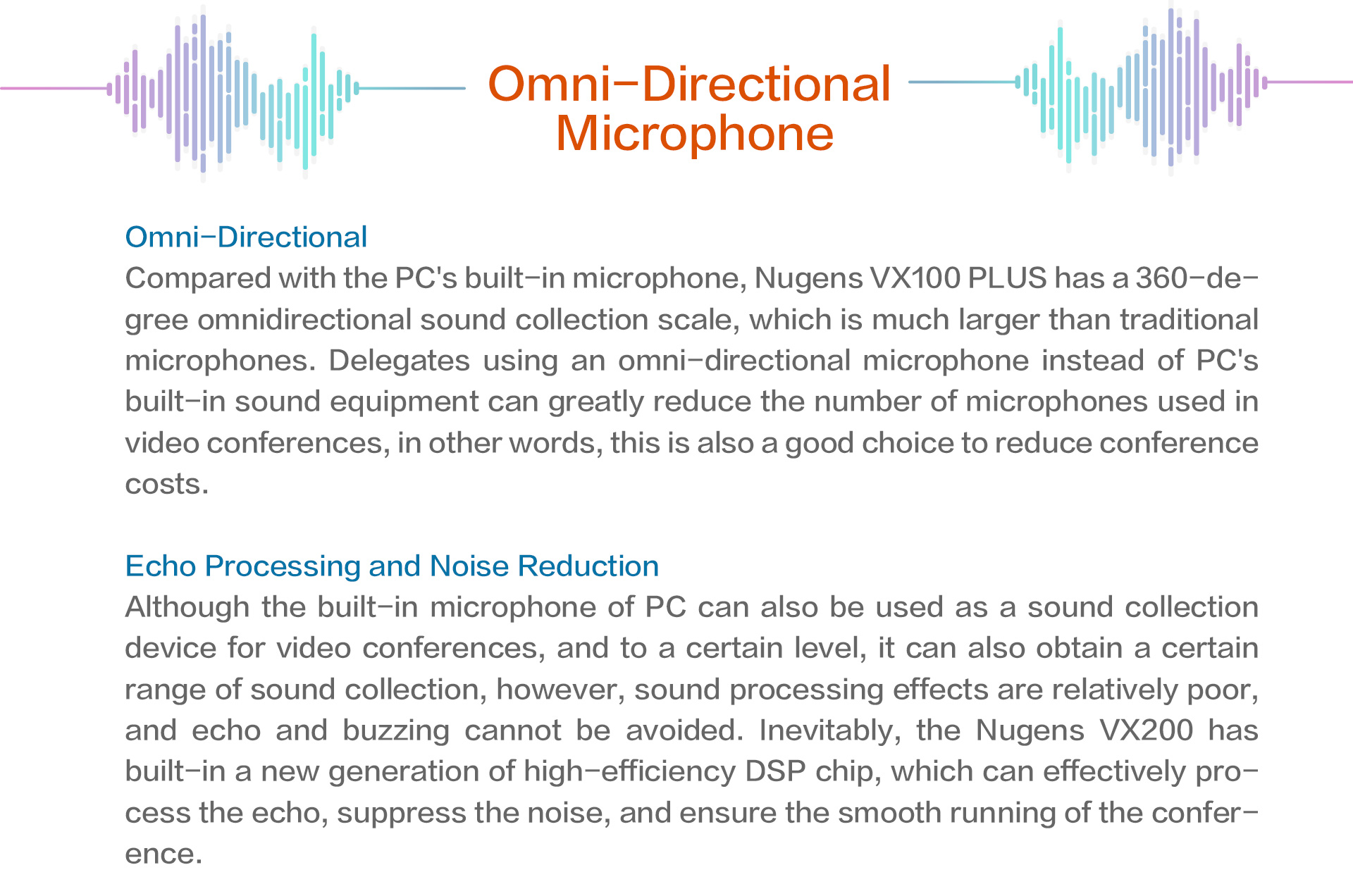 Omni-Directional Microphone